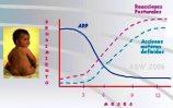 Reflejos del bebé y los indicadores del desarrollo neuromotor